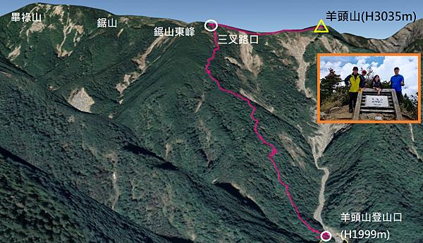 羊頭山登山步道GPS地圖