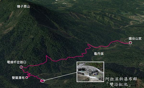 阿拉溪斜瀑布群GPS地圖