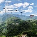 從力行產業道路眺望白姑大山群峰