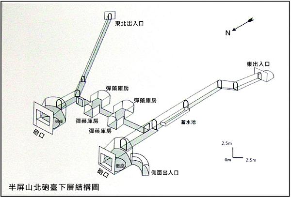半屏山北峰碉堡北砲台下層構造圖。摘自《探索壽山-地景篇》