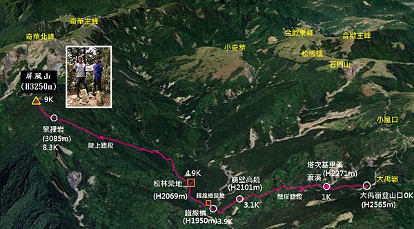 屏風山步道GPS地圖