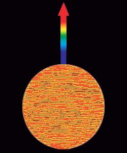 光遠離星球之重力紅移效應