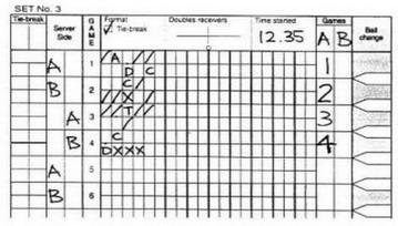 網球計分卡實例-1.jpg