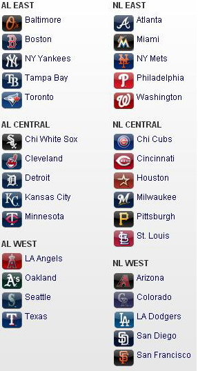 2012-MLB 球隊.jpg