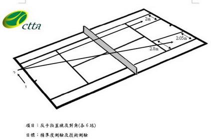 反手拍測驗-3.jpg