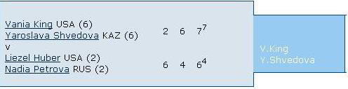 2010 US OPEN-WD-冠軍.jpg
