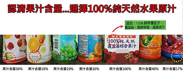 果汁含量圖.jpg