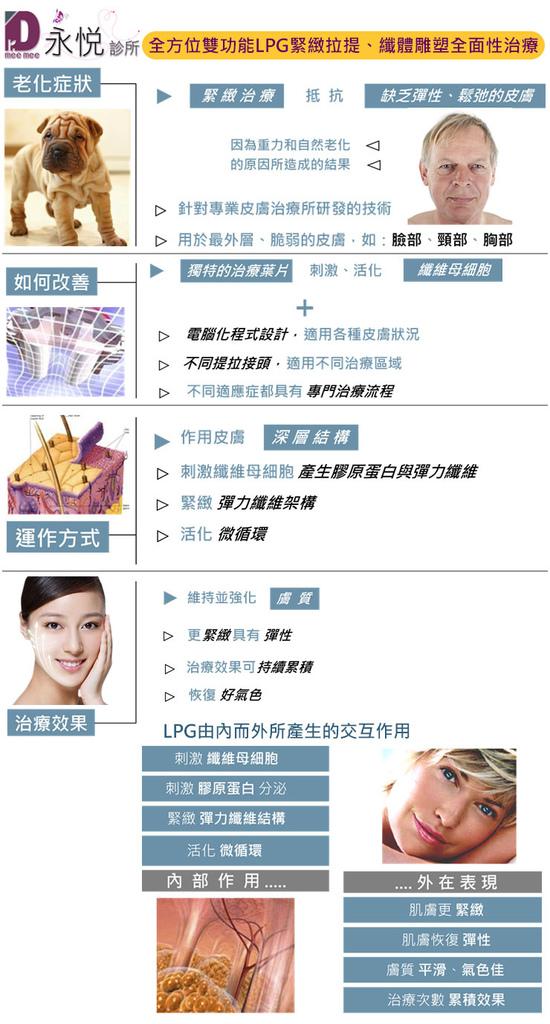 LPG-effect