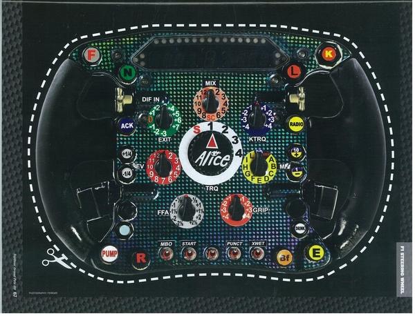 方向盤圖解-Ferrari F60.jpg
