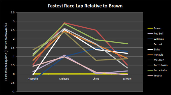 brawn-race.jpg