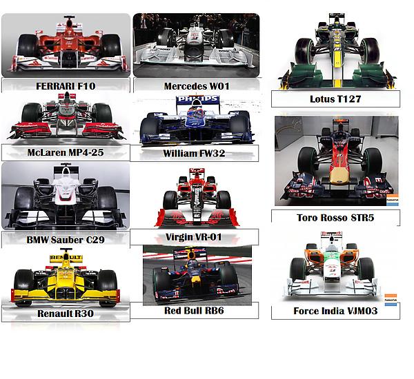 2010 F1 正面比較圖.jpg