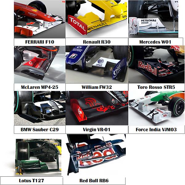 2010 F1 前翼比較.jpg