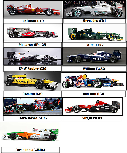 2010 F1 側面比較圖.jpg