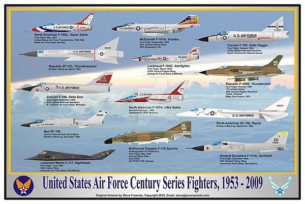 century_series_fighter_planes_by_sfreeman421-d3dga37.jpg