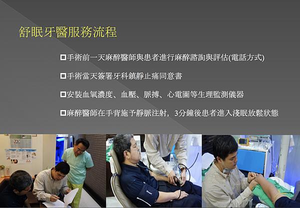 舒眠牙醫流程1.png