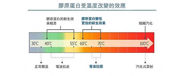 溫度.jpg