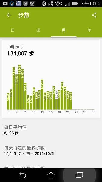 Screenshot (10_00下午, 10月 23, 2015).jpg