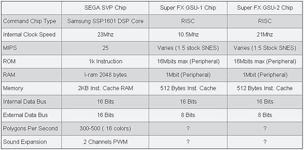 svp vs super fx.jpg