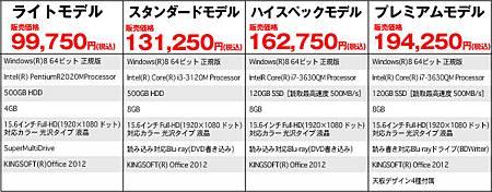 Sega Notebook spec