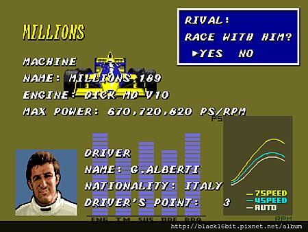 Super Monaco Grand Prix 超級摩納哥賽車 000