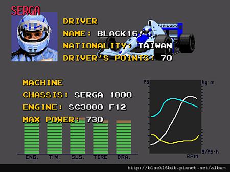 Ayrton Senna's Super Monaco GP II 超級摩納哥賽車2 041.png