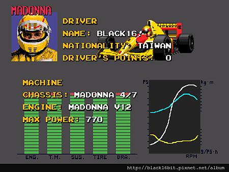 Ayrton Senna's Super Monaco GP II 超級摩納哥賽車2 058.png