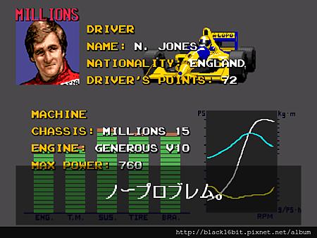 Ayrton Senna's Super Monaco GP II 超級摩納哥賽車2 082.png