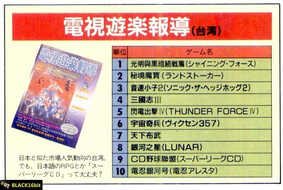 199302 BeepMD 海外提攜雜誌(電視遊樂報導)r