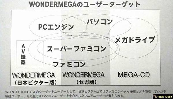 199205 Wondermega User a.jpg