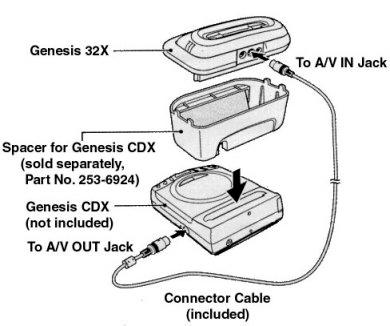 32X can use in Multi Mega 01