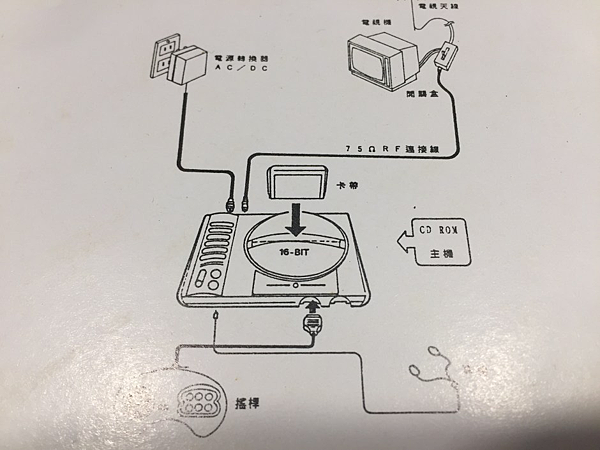 6c(連接示意圖,注意CD-ROM的標示。).png