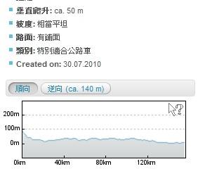 day3爬坡.jpg