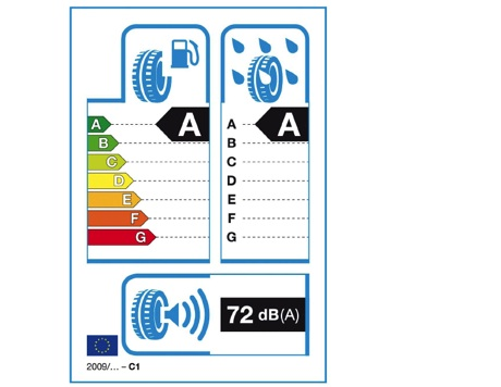 example-of-new-eu-tyre-label