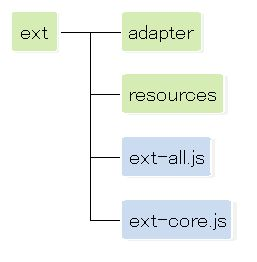 ext_framework.jpg