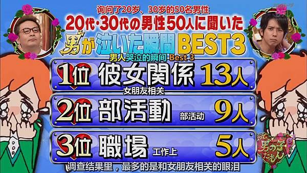 【字幕】140803 ニノさん%28だって男の子だもん上%29.mkv_000387364.jpg