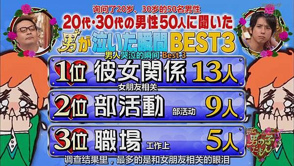 【字幕】140803 ニノさん%28だって男の子だもん上%29.mkv_000387515.jpg