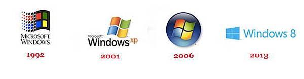 微軟系統logo演進