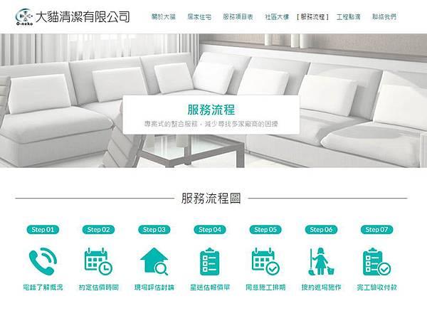 網頁設計、網站設計