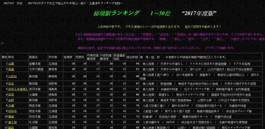100日本秘境馬尺2.jpg