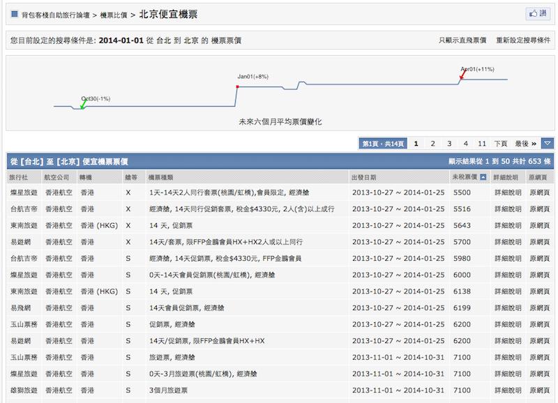 螢幕快照 2013-10-20 下午7.23.51