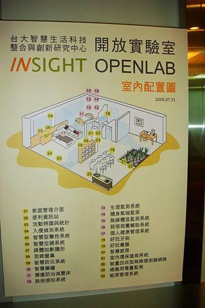 Smart Home空間配置圖