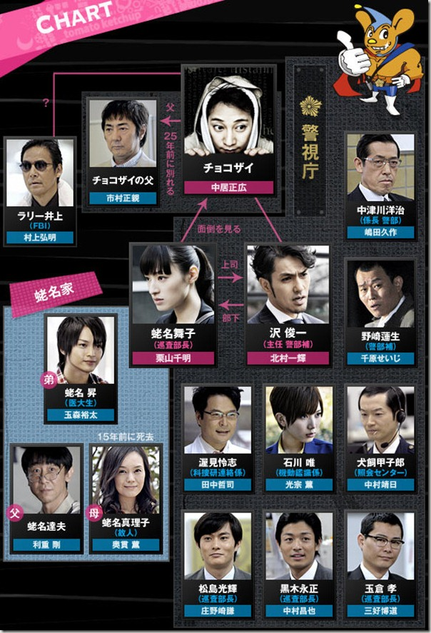TBS 日曜劇場 ATARU