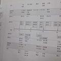 20121211-2-親子成長研習營-發表會_35