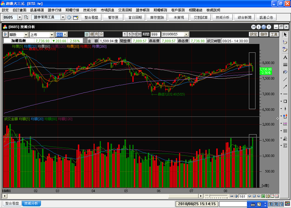 StockChart_20100825.PNG