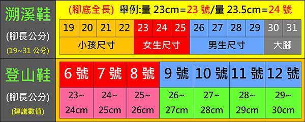 鞋子尺寸表