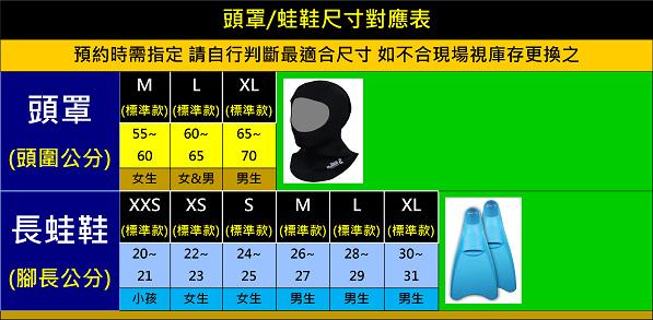 尺寸表(蛙鞋 防寒頭罩)