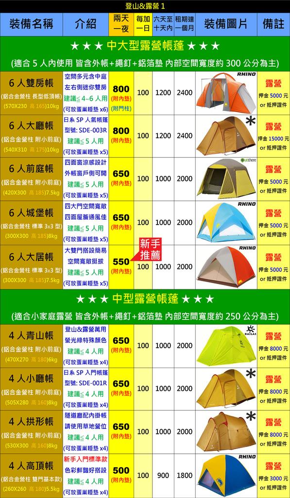 露營用品1.tif