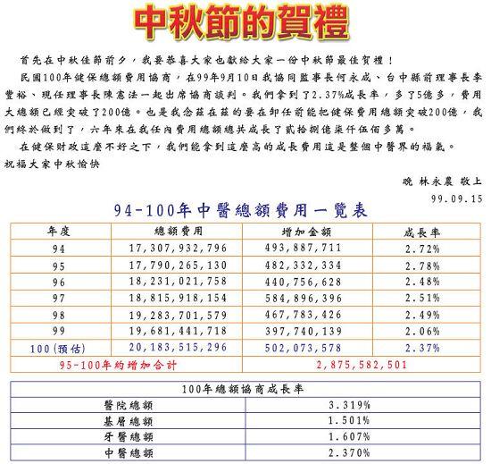 中醫會訊-228期封面.jpg