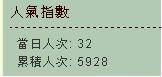 2006 網誌人氣6000.jpg