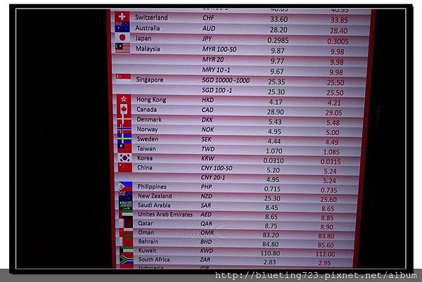 泰國曼谷《蘇汪納蓬機場Suvarnabhumi》Value Plus Currency Exchange匯率.jpg
